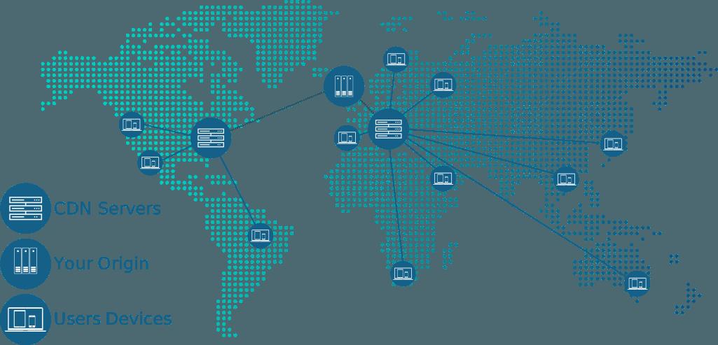 استفاده از CDN در وردپرس