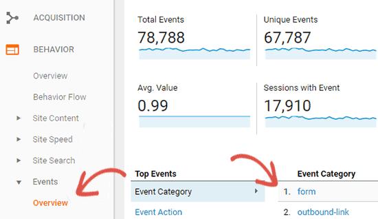 تحلیل رفتار کاربر با گوگل آنالیتیکس و User Engagement